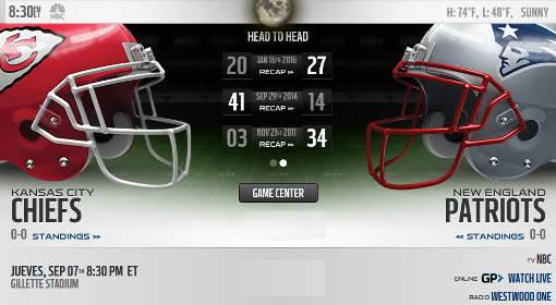 New England Patriots vs Kansas City Chiefs