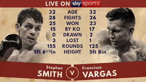 Francisco Bandido Vargas vs Stephen Smith