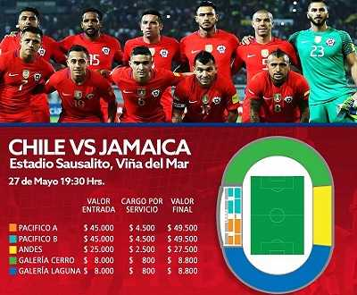 Chile vs Jamaica