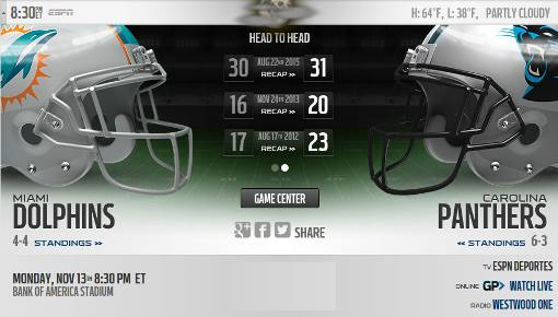 Carolina Panthers vs Miami Dolphins