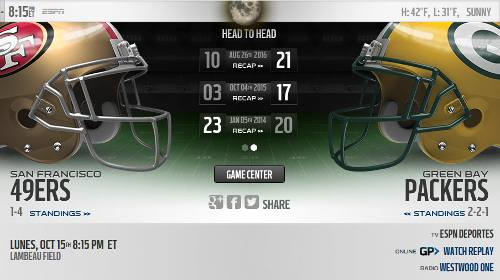 Green Bay Packers vs San Francisco 49ers EN VIVO Hora, Canal Dónde ver Semana 6 NFL 2018
