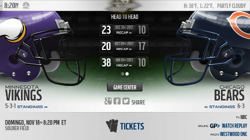 Resultado: Chicago Bears vs Minnesota Vikings [Vídeo Resumen] Dónde ver Semana 11 NFL 2018