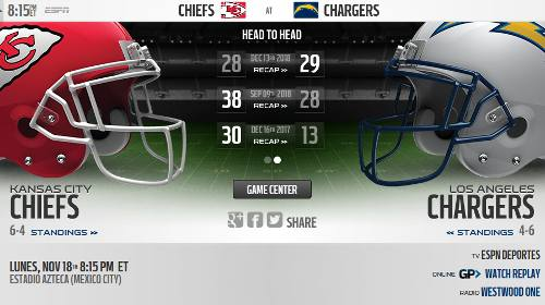 Resultado: Los Angeles Chargers vs Kansas City Chiefs [Vídeo Resumen] ver Semana 11 NFL 2019