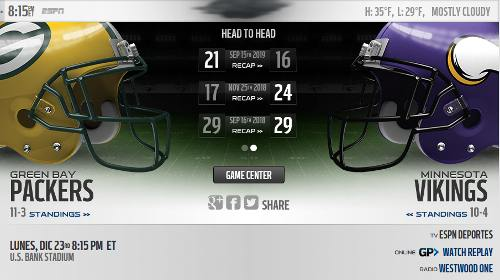 Minnesota Vikings vs Green Bay Packers