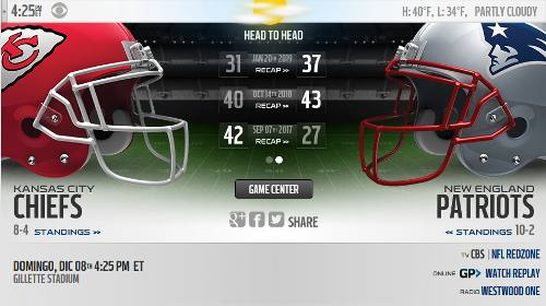 New England Patriots vs Kansas City Chiefs EN VIVO Hora, Canal, Dónde ver Semana 14 NFL 2019